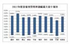 去年全国首套房贷利率涨超20% 南京涨幅排第六