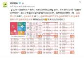 大学排行榜:南大排名基本平稳 东大争议大