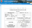 温州银行被处罚100万元:以不正当手段虚增存贷款