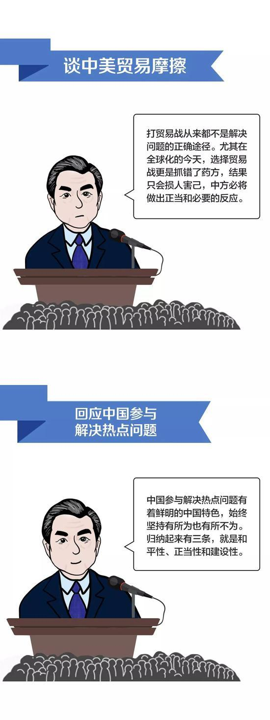 """幸运飞艇开奖结果app:外长王毅记者会上""""金句""""频出 一张图全打尽"""