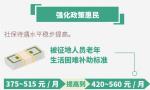 """南京人""""钱袋子""""更鼓!2017年人均年收入超4.8万元"""