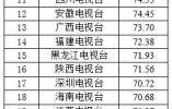 2017中国电视网络传播力榜单发布:文化类综艺成黑马