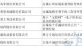 38家企业入选!2018年河南省质量标杆(工业)公示