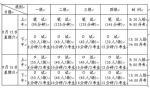 山东省全国英语等级考试5月28日报名
