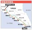 马来西亚媒体算清楚了:取消中资高铁 要赔一笔巨资
