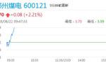 煤炭开采早盘快速走强 郑州煤电等涨逾1%