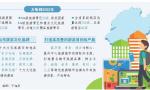 2个核心聚集区 若干精品项目 山东省发力精品旅游打造旅游文化品牌