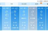 """冷空气""""缺席""""明天北京南部霾来扰 夜间北风渐起"""
