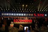 张裕解百纳召开合作伙伴沟通酒会 共庆销量累计突破5.32亿瓶