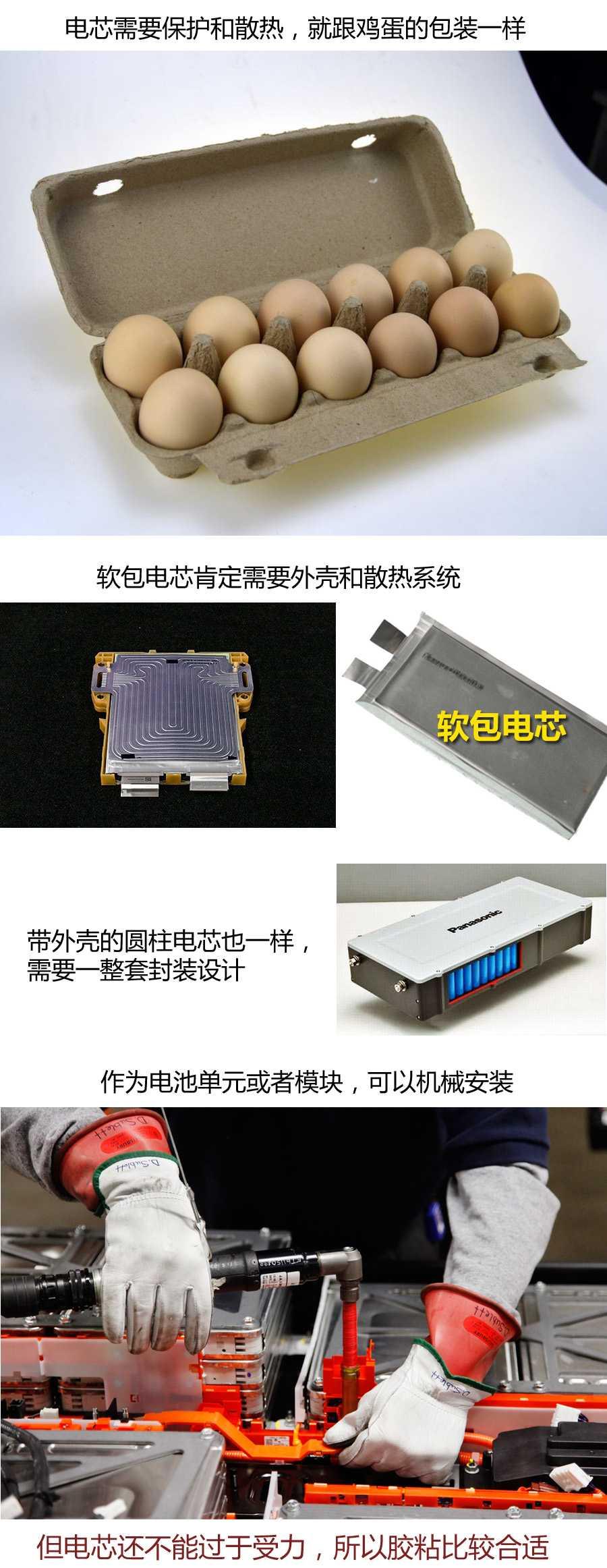应对不同类型电芯 3M新能源电池组装技术