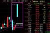 快讯:一拖股份债转股方案获批 早盘巨量开板振幅达9%