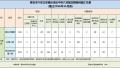 1-11月青岛查处168起违反八项规定精神问题