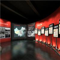 天津纺织博物馆