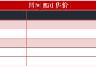 """全能大7座MPV""""昌河M70南京正式上市"""