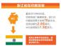 中国制造改善百姓生活 印度欢迎浙商投资办厂-浙商网-浙江在线