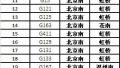 京沪高铁受工厂爆炸影响 有江苏段列车晚点或延误
