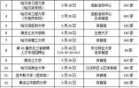 黑龙江省27场春季校招会都在这儿了 直到6月末