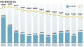 5月北京二手房成交同比涨67.5% 网签量达18096套