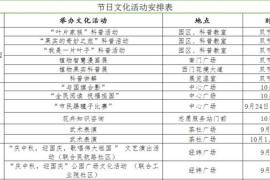 快收藏!中秋国庆双节期间 郑州最全的游园攻略都在这