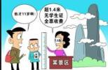 """对未成年人""""论身高卖票"""",广东省消委会把他们告了!"""