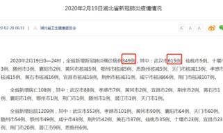 武汉新增615例,湖北新增349例?这个数字是咋算出的