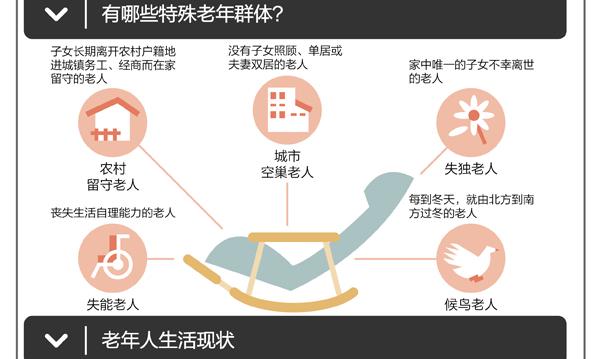 中国/华盛顿邮报