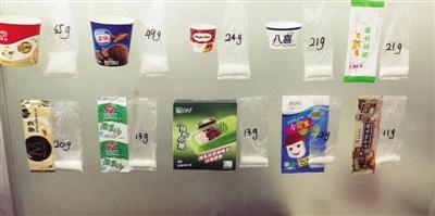 """小心冷饮""""甜蜜陷阱"""":3品牌冰淇淋含糖量超世卫建议量"""