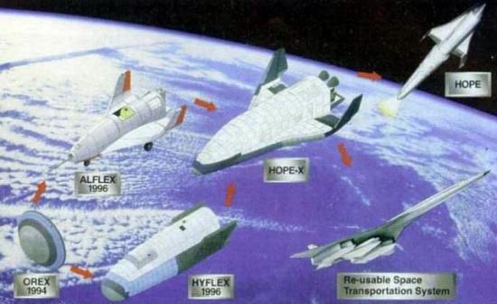 印度航天飞机hex-1飞行试验