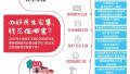 【治国理政新实践·四川篇】今年四川发出民生大红包1157亿元