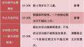 浙江医保今起新增22项残疾人医疗康复项目(名单)-浙江新闻-浙江在线