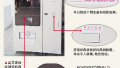 厦大自动售货机将卖艾滋病检测包:如何保护隐私?