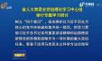 山东省人大常委会党组理论学习中心组举行专题学习研讨