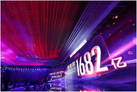 1682亿,是谁赋能全球购物狂欢?