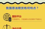 大事件!中国原油期货上线!期货是什么?一张图给你讲明白