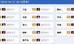 辽宁今日多地阵风达9级 7城市最高温破20℃