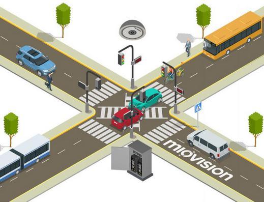 投资扩建,黑科技,前瞻技术,Miovision全球最智能十字路口,Miovision全球最智能交通系统,Miovision智能交通系统