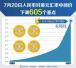 605基点!人民币中间价创近三年最大调降幅度
