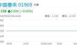 """中国春来教育上市""""入秋""""首周股价表现欠佳"""