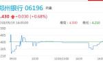 郑州银行在深交所挂牌 A股上市豫企已达79家
