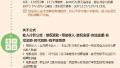#午间快讯#天下网商发布淘宝客结算规则图;京东唯品会或受影响 21家品牌商将投靠天猫