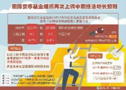 從中央政治局會議看中國經濟走向