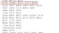 """27年33城入选""""全国卫生城市"""",江苏有哪些""""创卫密码""""?"""