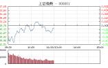 午评:两市震荡沪指微跌0.04% 券商股低迷