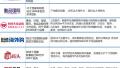 中国跨境进口电商物流模式和海外布局成就