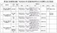 黑龙江省新闻出版广电局所属事业单位招聘23人