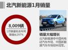 北汽新能源1月销量超8千辆 新SUV于3月上市
