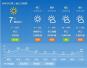 3月20日洛阳多云 气温2℃到12℃