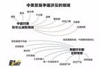 """中美贸易战:特朗普亲手给了中国""""亮剑""""的机会"""
