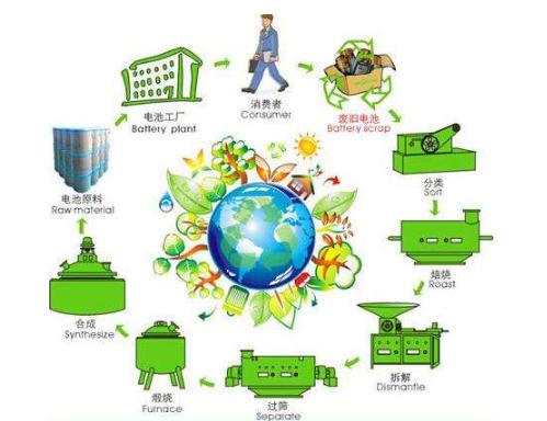 快递垃圾瘦身刺激循环经济:最难的是末端回收