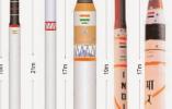 赶超东风-41?印度新导弹号称打遍全球 或成一场空